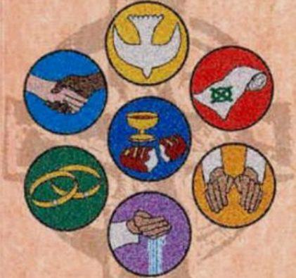 seven-sacraments-signs