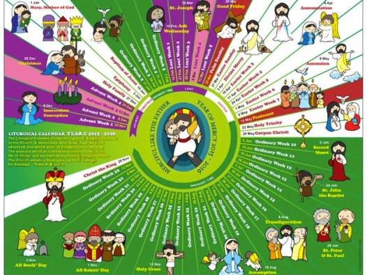 kalender Liturgi