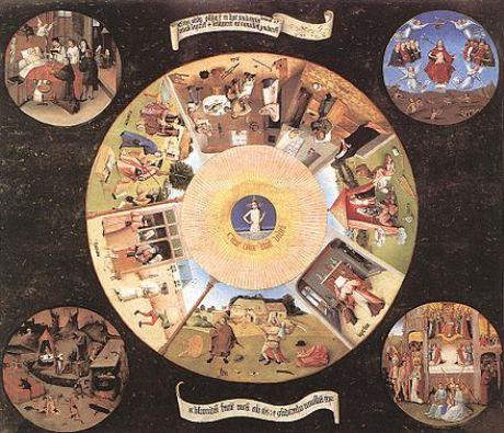 """""""Tujuh Dosa Mematikan dan Empat Hal Terakhir"""" karya Hieronymus Bosch"""