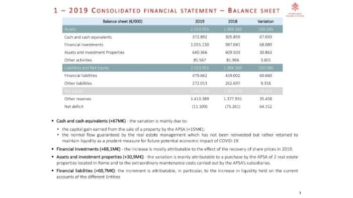 2019 consolidated financial statement 2