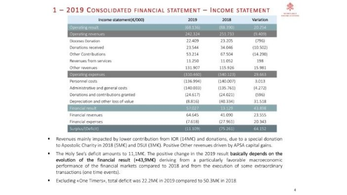 2019 consolidated financial statement 3